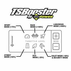BD Diesel - BD Diesel Throttle Sensitivity Booster - Dodge/Ford/Jeep 1057932 - Image 2