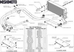 Mishimoto - Mishimoto Performance Engine Oil Cooler for Ford 6.7 Powerstroke 2011-2019 - Black - Image 7